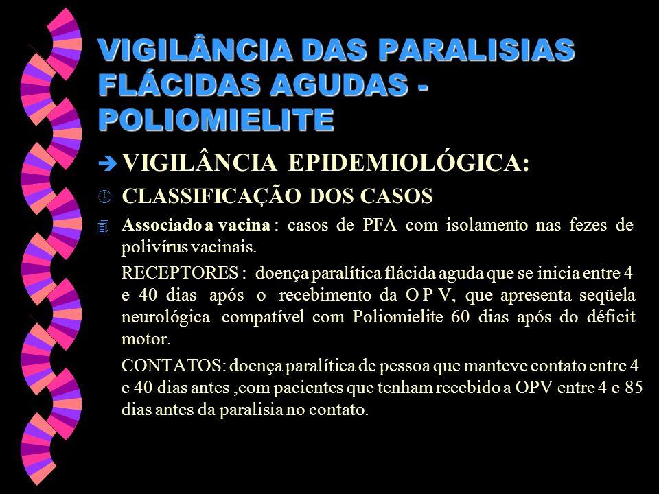 VIGILÂNCIA DAS PARALISIAS FLÁCIDAS AGUDAS - POLIOMIELITE è VIGILÂNCIA EPIDEMIOLÓGICA: » CLASSIFICAÇÃO DOS CASOS 4 Associado a vacina : casos de PFA co