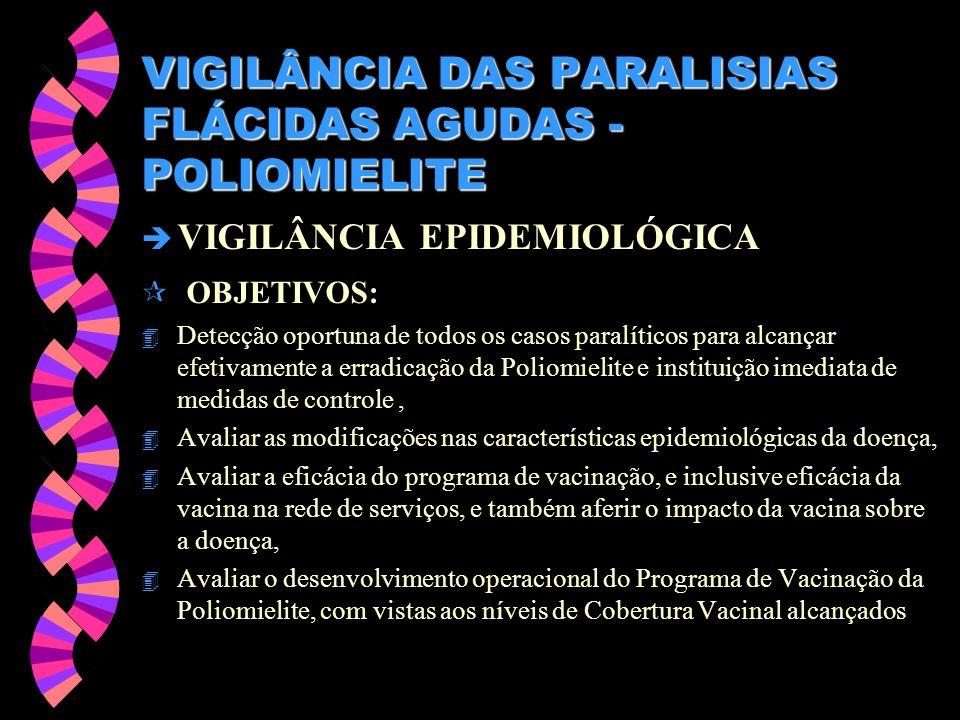 VIGILÂNCIA DAS PARALISIAS FLÁCIDAS AGUDAS - POLIOMIELITE è VIGILÂNCIA EPIDEMIOLÓGICA ¶ OBJETIVOS: 4 Detecção oportuna de todos os casos paralíticos pa
