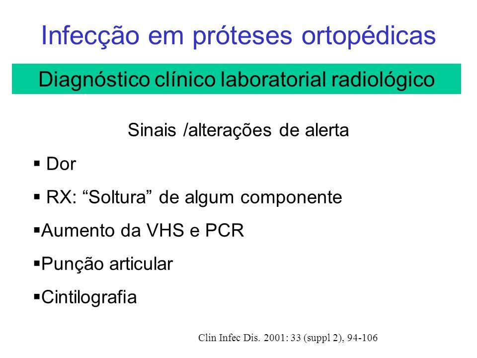 Infecção em próteses ortopédicas Clin Infec Dis.