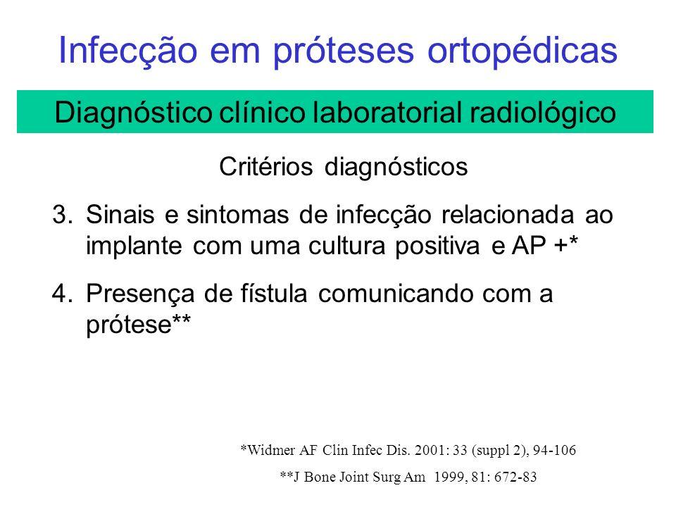 Infecção em próteses ortopédicas *Widmer AF Clin Infec Dis. 2001: 33 (suppl 2), 94-106 **J Bone Joint Surg Am 1999, 81: 672-83 Critérios diagnósticos