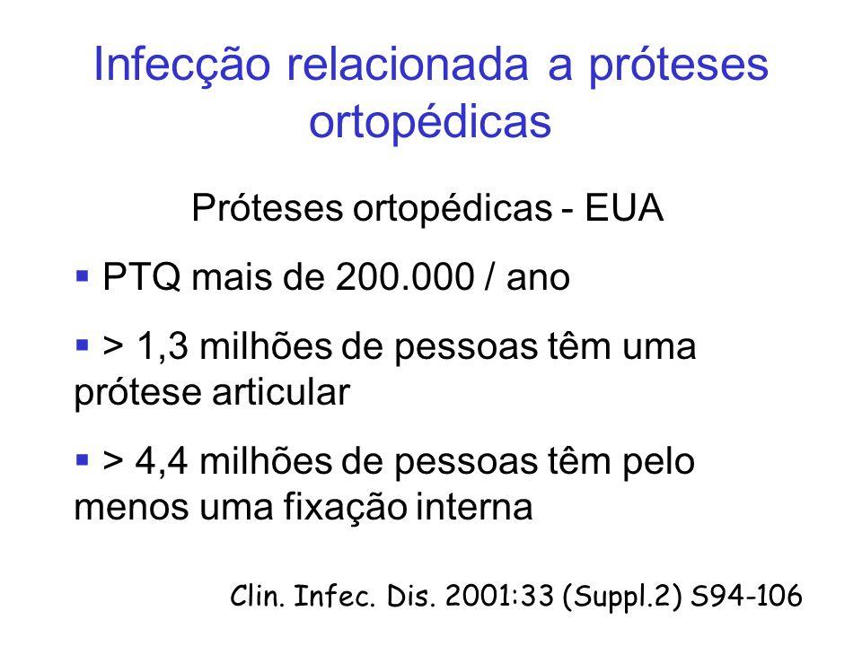 Infecção relacionada a próteses ortopédicas Próteses ortopédicas - EUA PTQ mais de 200.000 / ano > 1,3 milhões de pessoas têm uma prótese articular > 4,4 milhões de pessoas têm pelo menos uma fixação interna Clin.