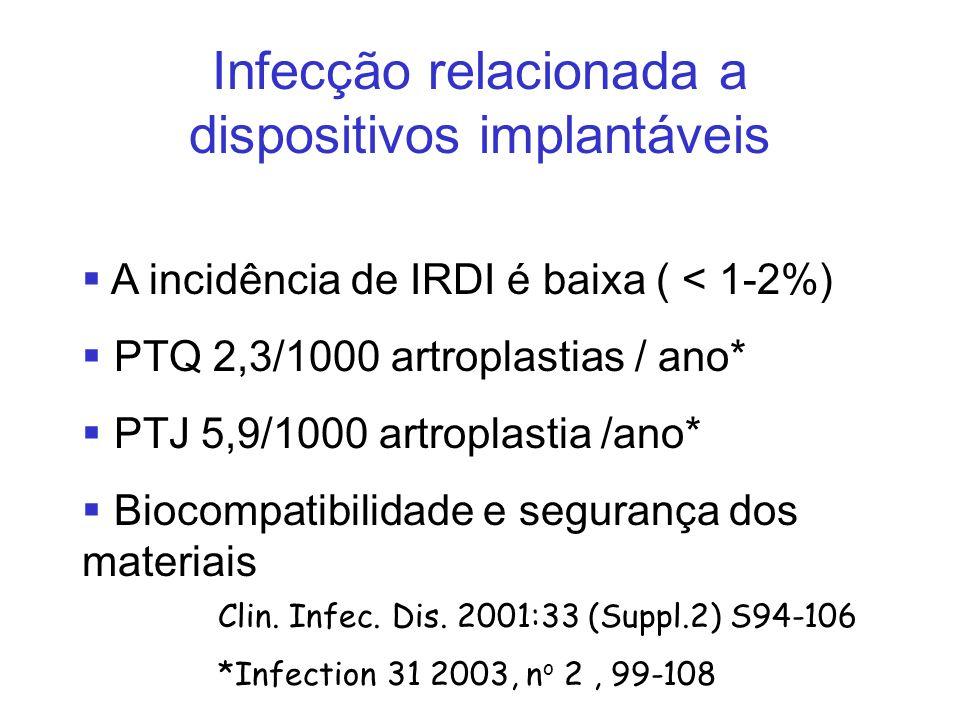 A incidência de IRDI é baixa ( < 1-2%) PTQ 2,3/1000 artroplastias / ano* PTJ 5,9/1000 artroplastia /ano* Biocompatibilidade e segurança dos materiais Clin.