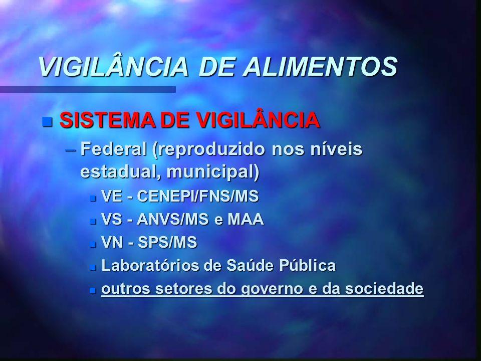 VIGILÂNCIA DE ALIMENTOS n SISTEMA DE VIGILÂNCIA –Federal (reproduzido nos níveis estadual, municipal) n VE - CENEPI/FNS/MS n VS - ANVS/MS e MAA n VN -