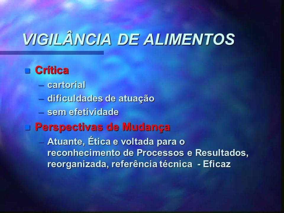 VIGILÂNCIA DE ALIMENTOS n Crítica –cartorial –dificuldades de atuação –sem efetividade n Perspectivas de Mudança –Atuante, Ética e voltada para o reco