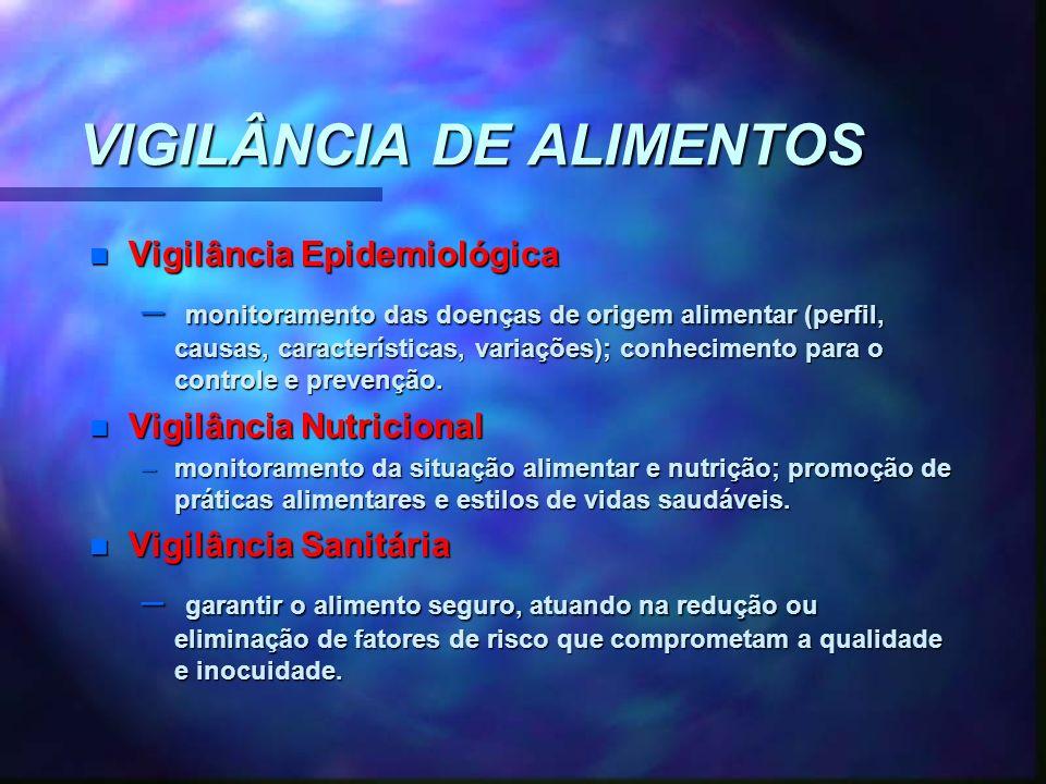 VIGILÂNCIA DE ALIMENTOS n Vigilância Epidemiológica – monitoramento das doenças de origem alimentar (perfil, causas, características, variações); conh