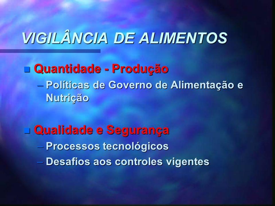 VIGILÂNCIA DE ALIMENTOS n Quantidade - Produção –Políticas de Governo de Alimentação e Nutrição n Qualidade e Segurança –Processos tecnológicos –Desaf