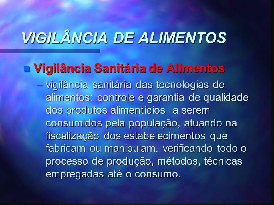 VIGILÂNCIA DE ALIMENTOS n Vigilância Sanitária de Alimentos –vigilância sanitária das tecnologias de alimentos: controle e garantia de qualidade dos p