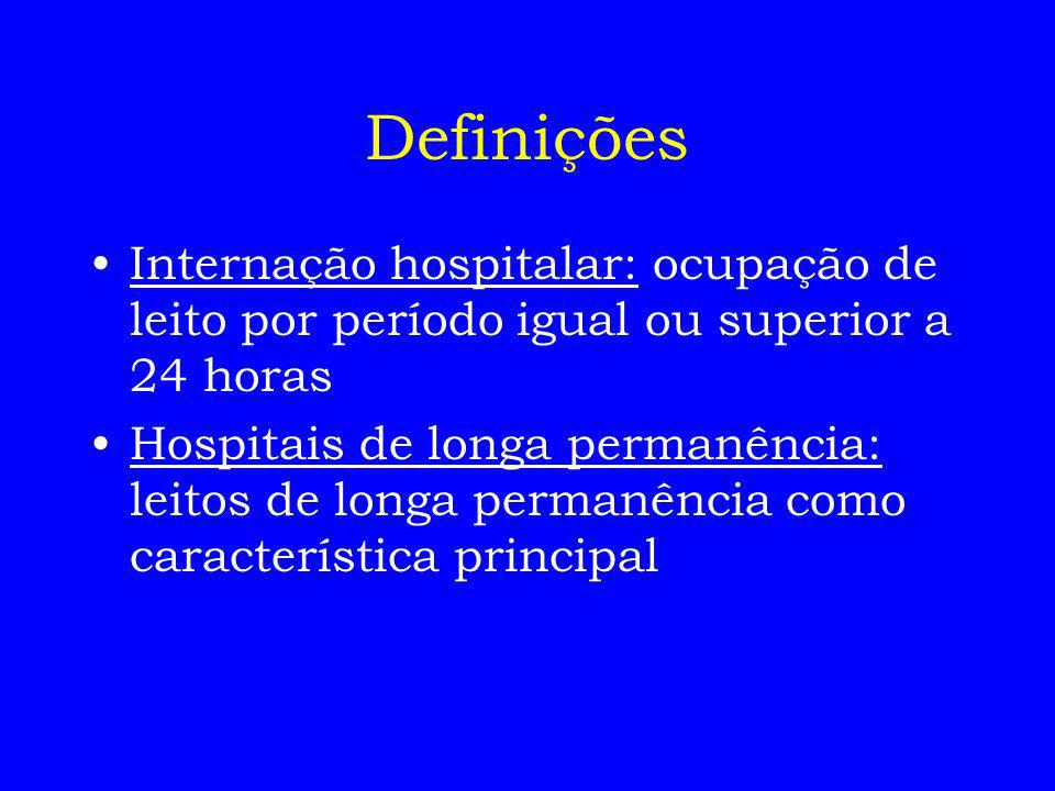 Definições Internação hospitalar: ocupação de leito por período igual ou superior a 24 horas Hospitais de longa permanência: leitos de longa permanênc