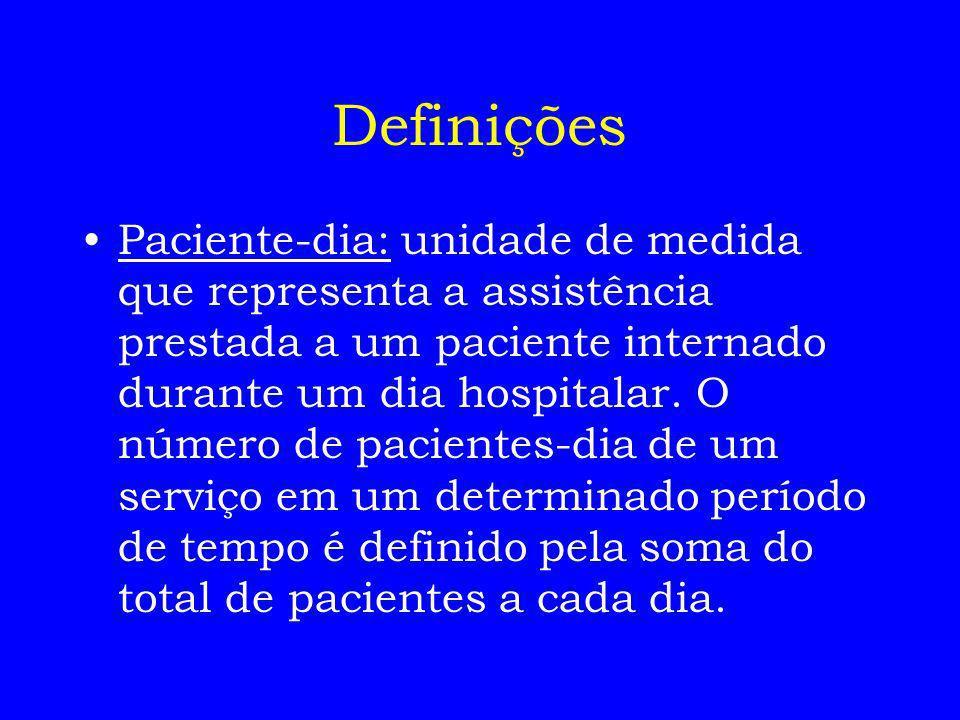 Paciente-dia: unidade de medida que representa a assistência prestada a um paciente internado durante um dia hospitalar. O número de pacientes-dia de
