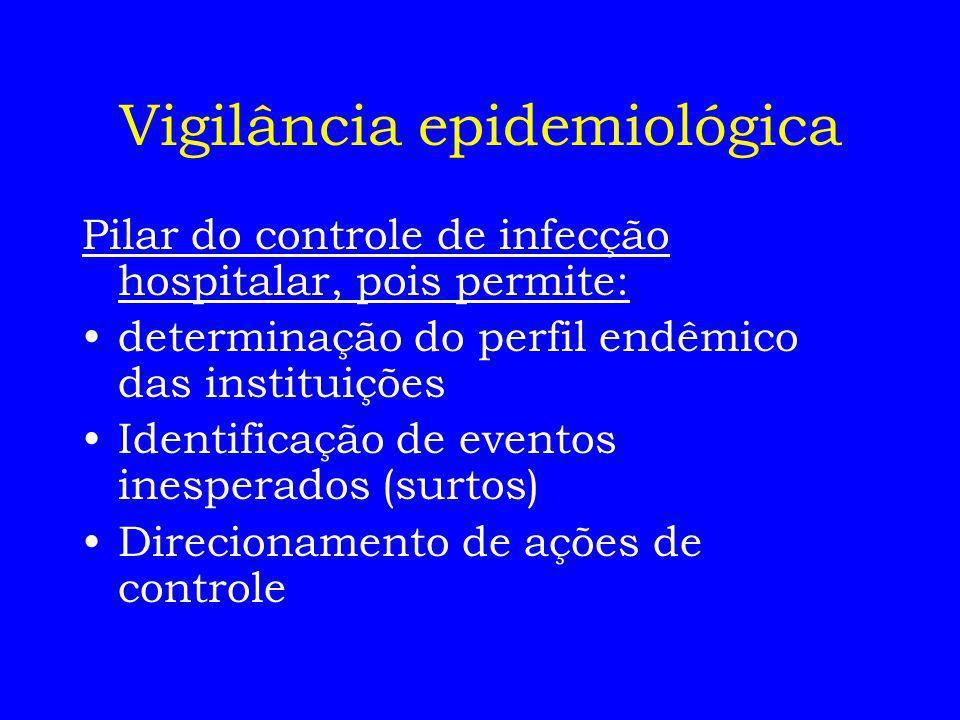 Vigilância epidemiológica Pilar do controle de infecção hospitalar, pois permite: determinação do perfil endêmico das instituições Identificação de ev