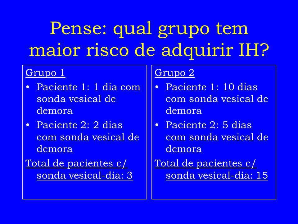 Pense: qual grupo tem maior risco de adquirir IH? Grupo 1 Paciente 1: 1 dia com sonda vesical de demora Paciente 2: 2 dias com sonda vesical de demora