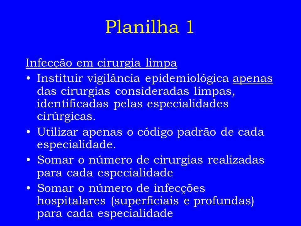 Planilha 1 Infecção em cirurgia limpa Instituir vigilância epidemiológica apenas das cirurgias consideradas limpas, identificadas pelas especialidades