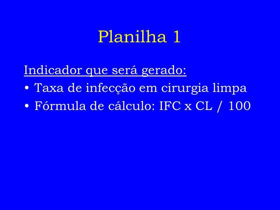 Planilha 1 Indicador que será gerado: Taxa de infecção em cirurgia limpa Fórmula de cálculo: IFC x CL / 100