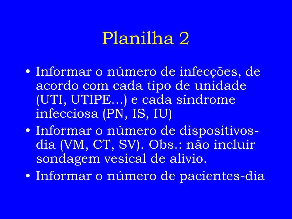 Planilha 2 Informar o número de infecções, de acordo com cada tipo de unidade (UTI, UTIPE...) e cada síndrome infecciosa (PN, IS, IU) Informar o númer