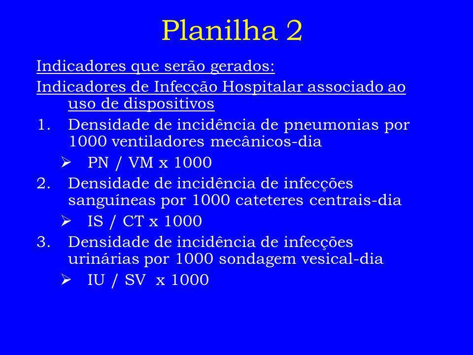 Planilha 2 Indicadores que serão gerados: Indicadores de Infecção Hospitalar associado ao uso de dispositivos 1.Densidade de incidência de pneumonias