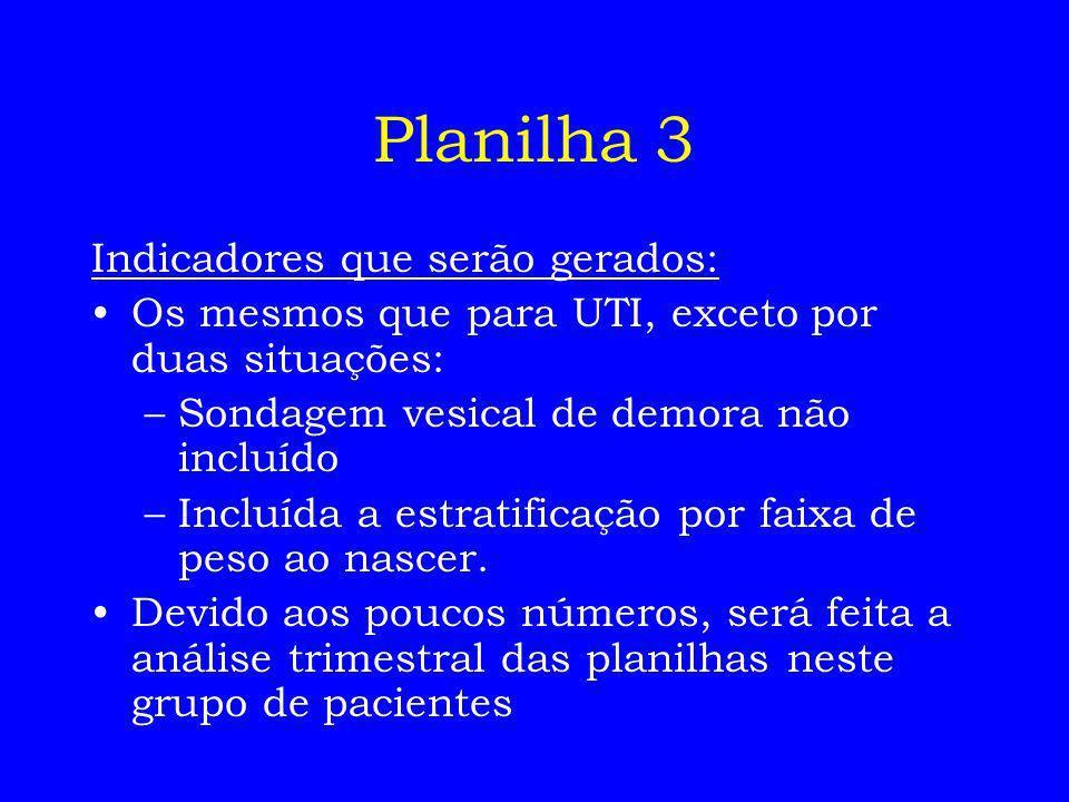 Planilha 3 Indicadores que serão gerados: Os mesmos que para UTI, exceto por duas situações: –Sondagem vesical de demora não incluído –Incluída a estr