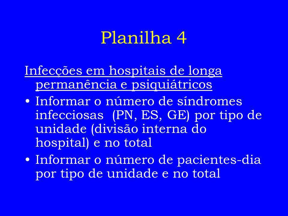 Planilha 4 Infecções em hospitais de longa permanência e psiquiátricos Informar o número de síndromes infecciosas (PN, ES, GE) por tipo de unidade (di