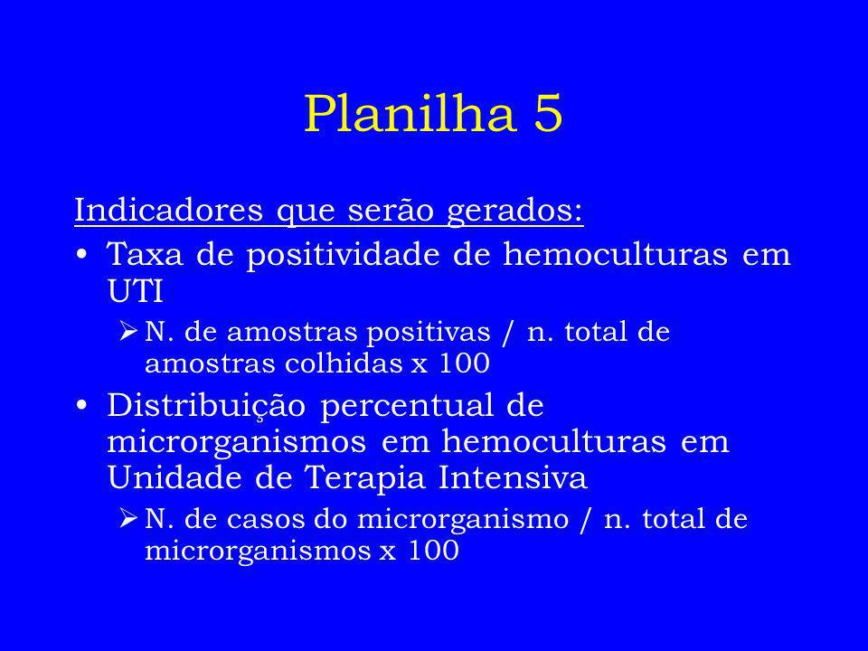 Planilha 5 Indicadores que serão gerados: Taxa de positividade de hemoculturas em UTI N. de amostras positivas / n. total de amostras colhidas x 100 D