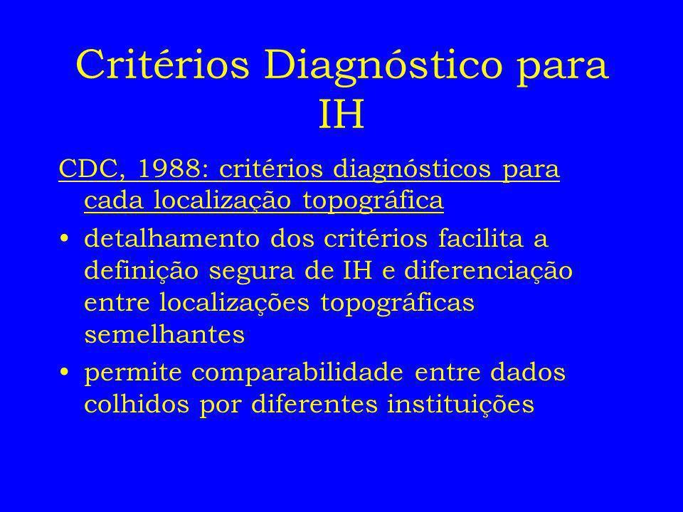 Critérios Diagnóstico para IH CDC, 1988: critérios diagnósticos para cada localização topográfica detalhamento dos critérios facilita a definição segu