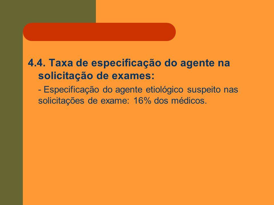 4.4. Taxa de especificação do agente na solicitação de exames: - Especificação do agente etiológico suspeito nas solicitações de exame: 16% dos médico