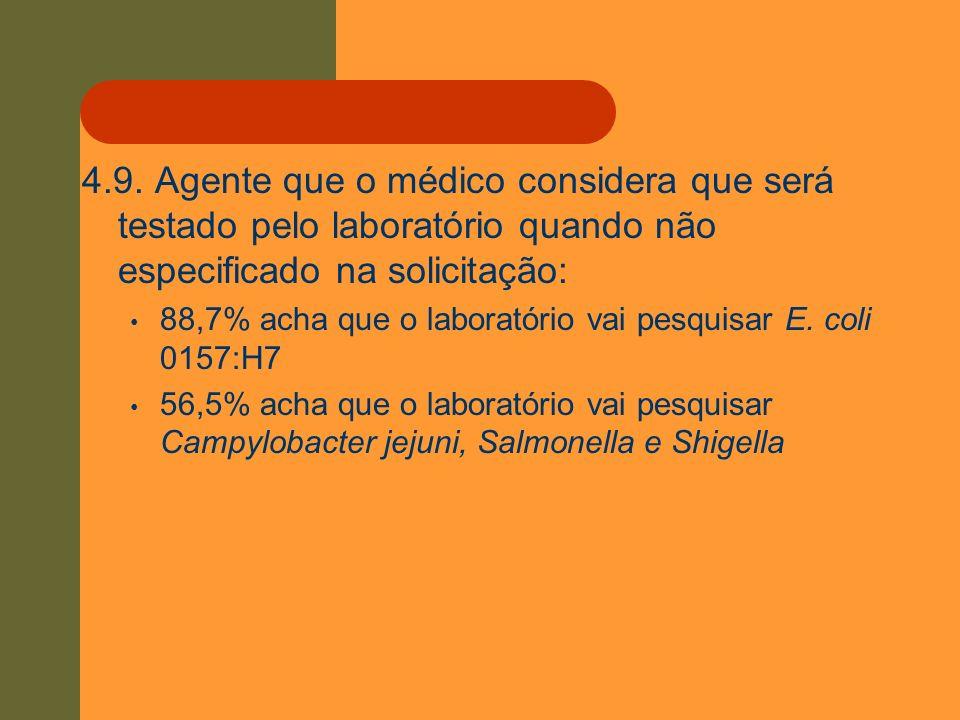 4.9. Agente que o médico considera que será testado pelo laboratório quando não especificado na solicitação: 88,7% acha que o laboratório vai pesquisa