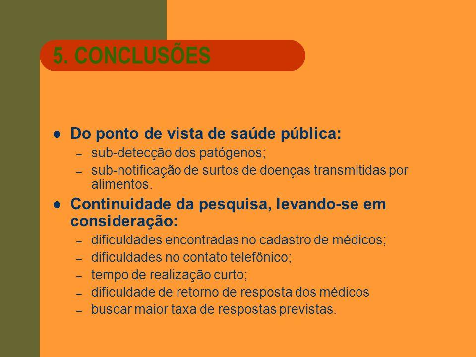 5. CONCLUSÕES Do ponto de vista de saúde pública: – sub-detecção dos patógenos; – sub-notificação de surtos de doenças transmitidas por alimentos. Con