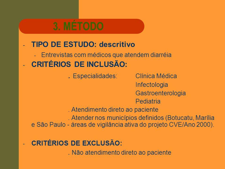 3. MÉTODO - TIPO DE ESTUDO: descritivo - Entrevistas com médicos que atendem diarréia - CRITÉRIOS DE INCLUSÃO:. Especialidades:Clínica Médica Infectol