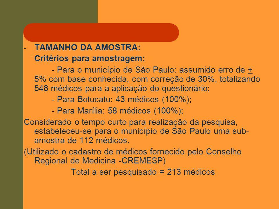 . - TAMANHO DA AMOSTRA: Critérios para amostragem: - Para o município de São Paulo: assumido erro de + 5% com base conhecida, com correção de 30%, tot