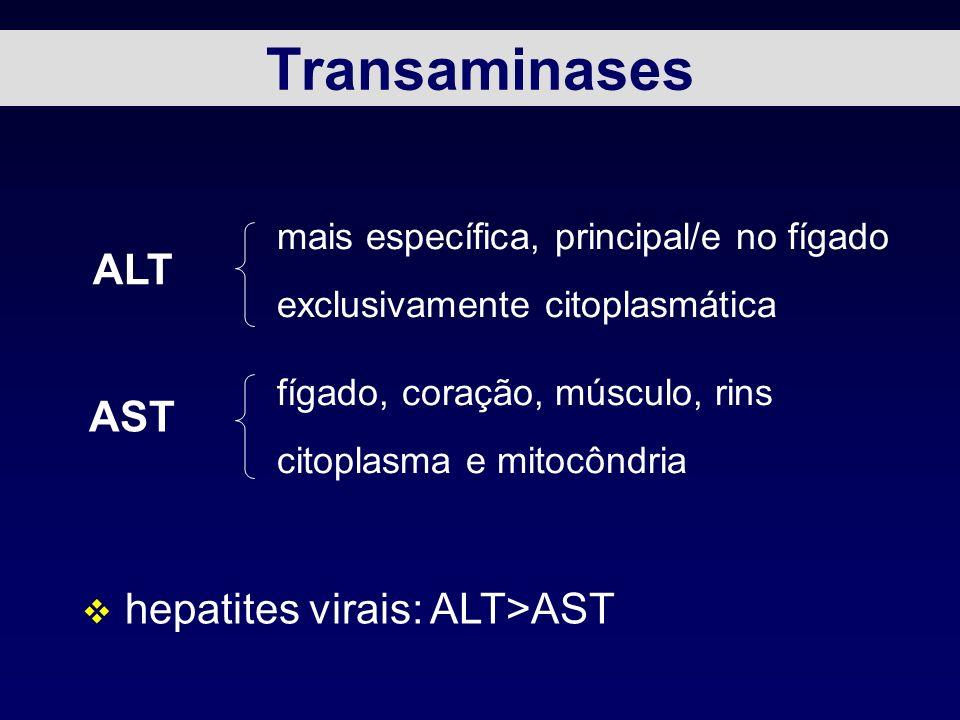 Transaminases mais específica, principal/e no fígado exclusivamente citoplasmática fígado, coração, músculo, rins citoplasma e mitocôndria ALT AST v hepatites virais: ALT>AST