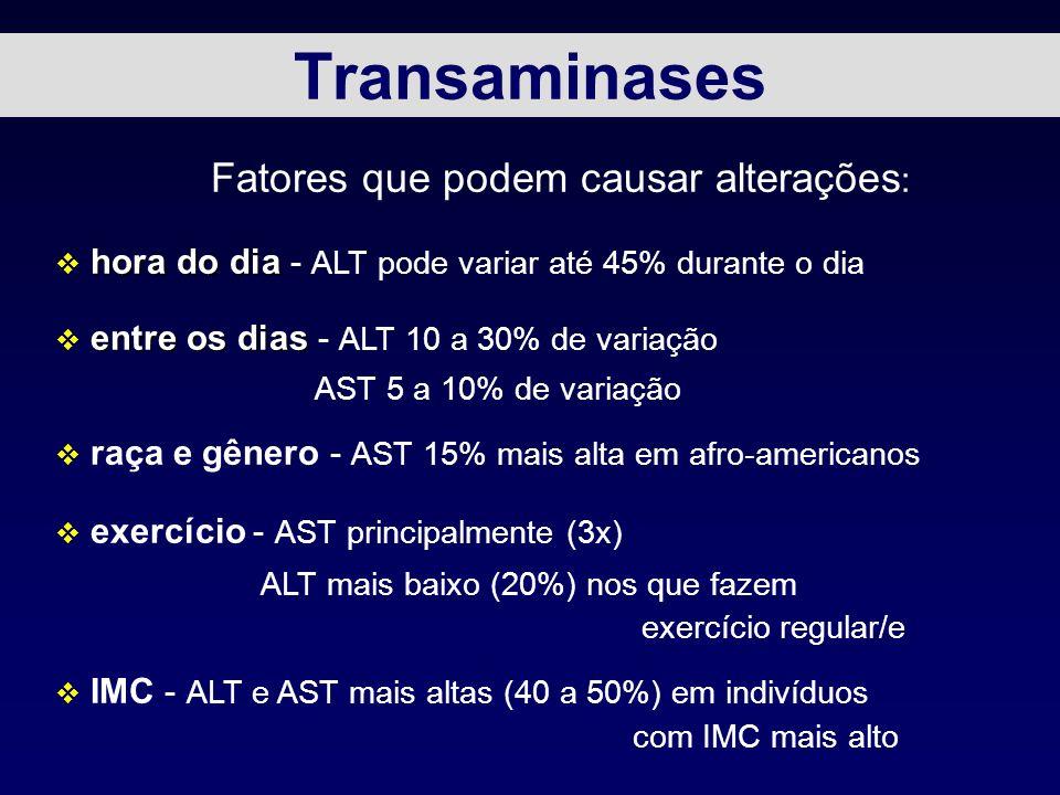 Transaminases Fatores que podem causar alterações : hora do dia v hora do dia - ALT pode variar até 45% durante o dia entre os dias v entre os dias - ALT 10 a 30% de variação AST 5 a 10% de variação v raça e gênero - AST 15% mais alta em afro-americanos v exercício - AST principalmente (3x) ALT mais baixo (20%) nos que fazem exercício regular/e v IMC - ALT e AST mais altas (40 a 50%) em indivíduos com IMC mais alto