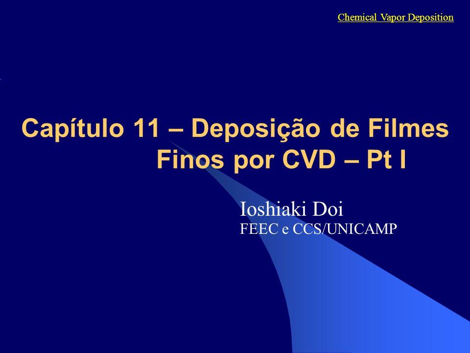 Capítulo 11 – Deposição de Filmes Finos por CVD – Pt I Ioshiaki Doi FEEC e CCS/UNICAMP Chemical Vapor Deposition