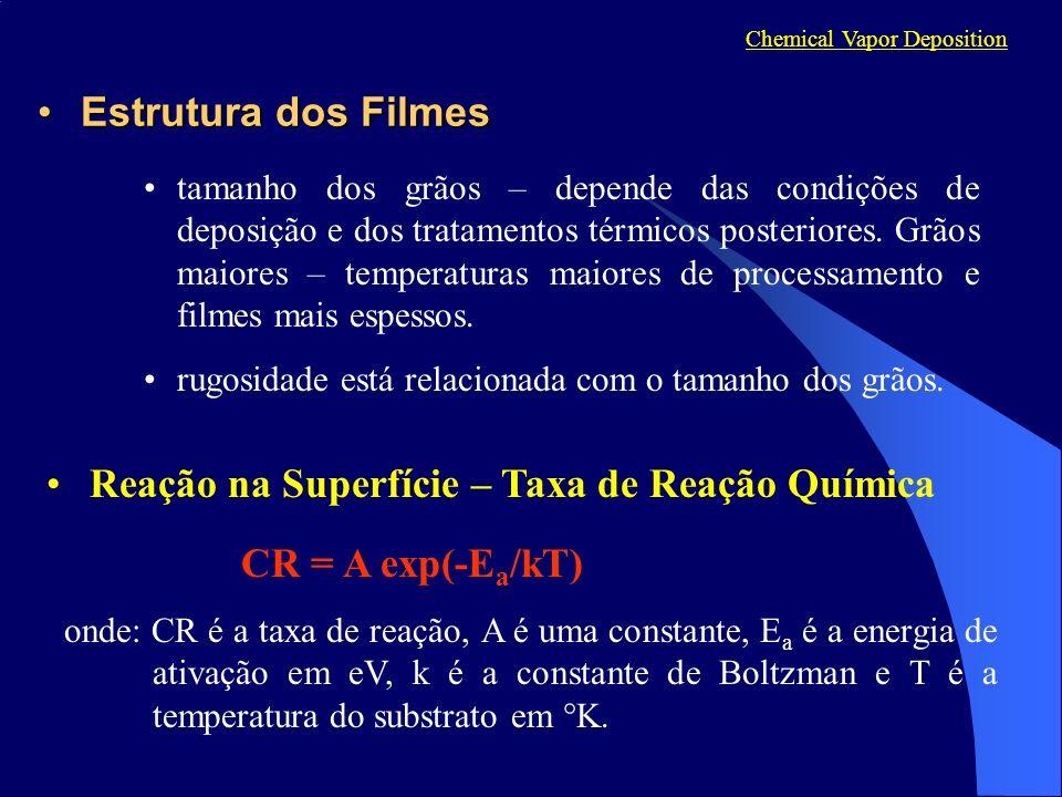 Reação na Superfície – Taxa de Reação Química CR = A exp(-E a /kT) onde: CR é a taxa de reação, A é uma constante, E a é a energia de ativação em eV,