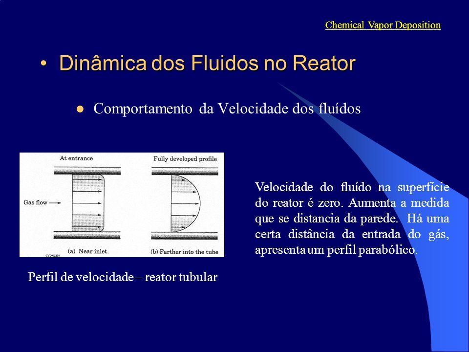 Dinâmica dos Fluidos no ReatorDinâmica dos Fluidos no Reator Comportamento da Velocidade dos fluídos Chemical Vapor Deposition Perfil de velocidade –