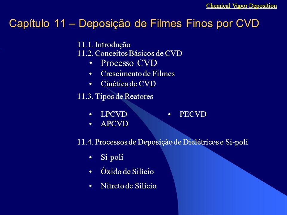 Capítulo 11 – Deposição de Filmes Finos por CVD 11.1. Introdução 11.2. Conceitos Básicos de CVD 11.3. Tipos de Reatores 11.4. Processos de Deposição d
