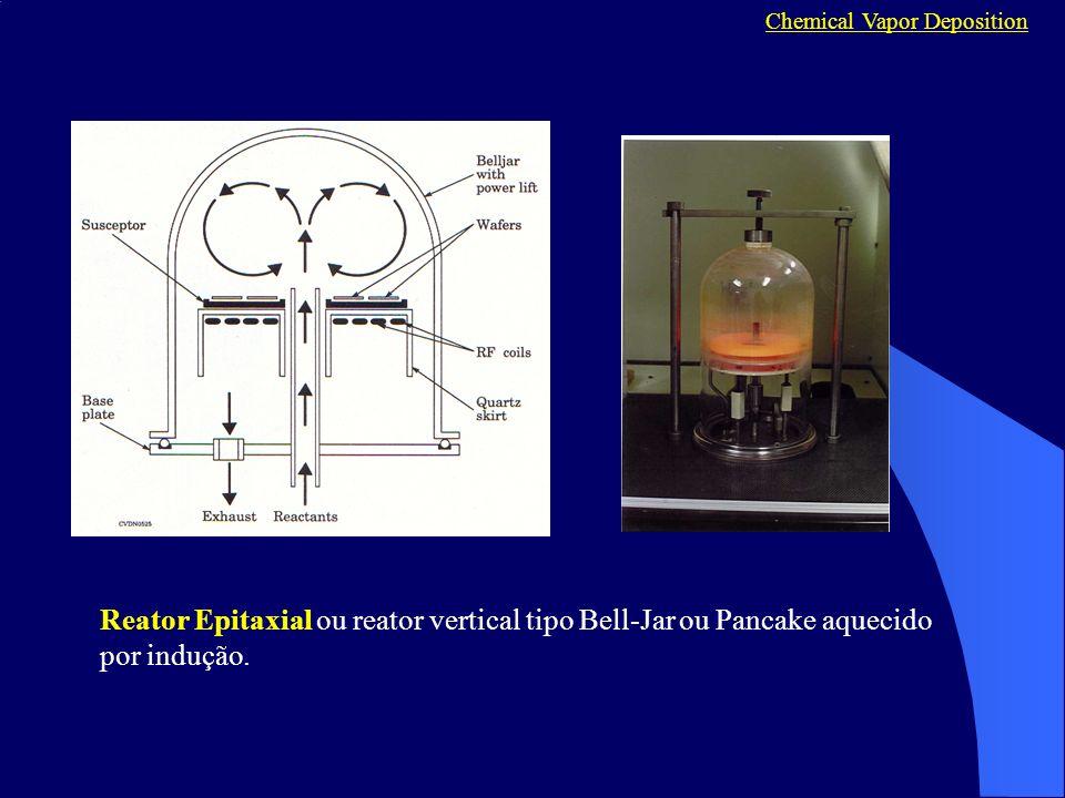 Reator Epitaxial ou reator vertical tipo Bell-Jar ou Pancake aquecido por indução. Chemical Vapor Deposition