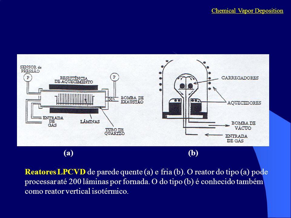 Reatores LPCVD de parede quente (a) e fria (b). O reator do tipo (a) pode processar até 200 lâminas por fornada. O do tipo (b) é conhecido também como