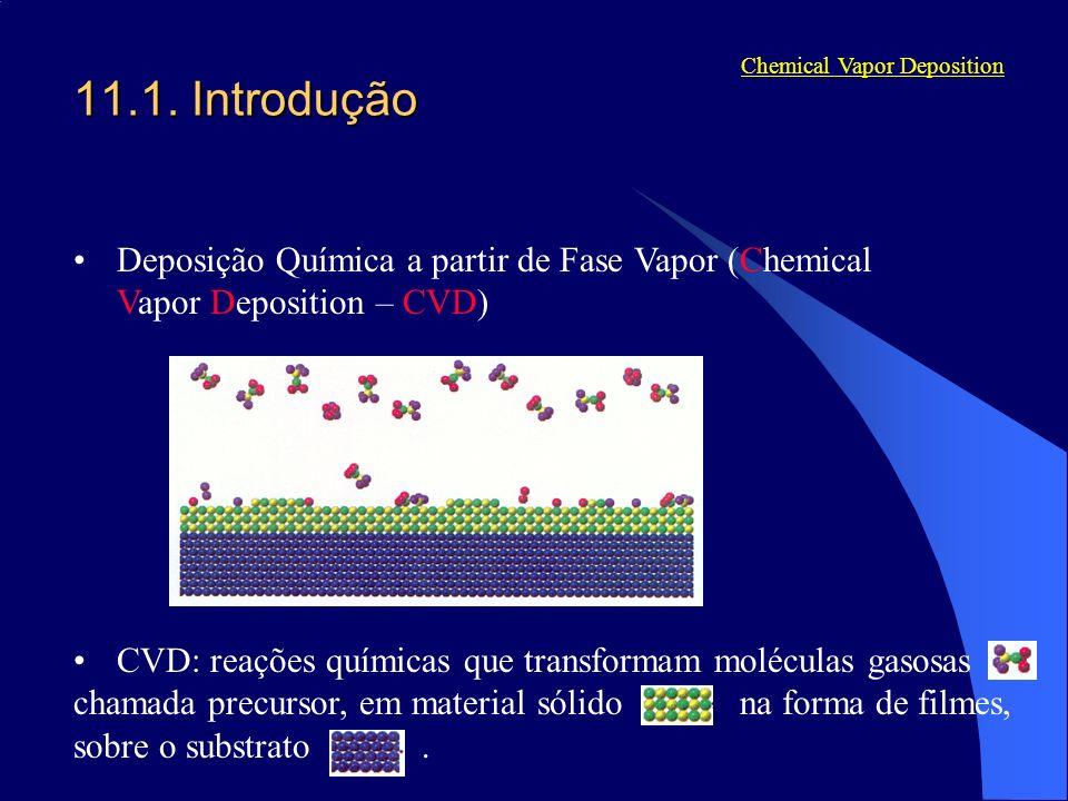 11.1. Introdução Deposição Química a partir de Fase Vapor (Chemical Vapor Deposition – CVD) CVD: reações químicas que transformam moléculas gasosas ch