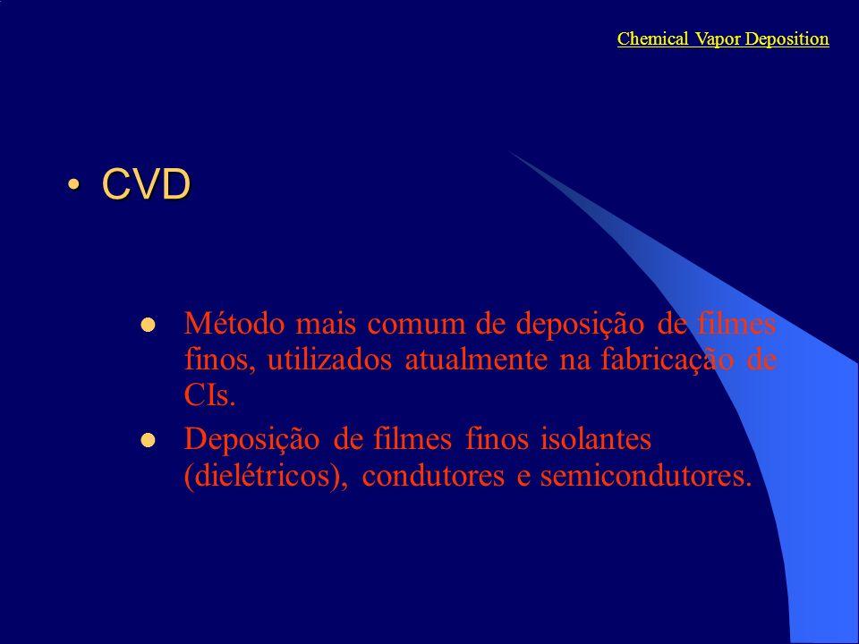 CVDCVD Método mais comum de deposição de filmes finos, utilizados atualmente na fabricação de CIs. Deposição de filmes finos isolantes (dielétricos),