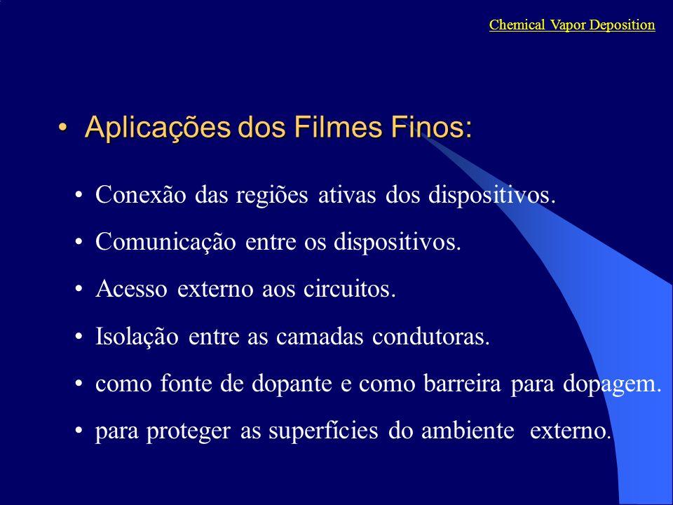 Variados Tipos de Filmes Finos Utilizados na Fabricação de CIs.Variados Tipos de Filmes Finos Utilizados na Fabricação de CIs.