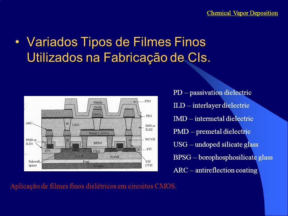 Características : operam em regime de taxa limitado por reação; taxa de deposição mais elevada que o LPCVD; operam em temperatura mais baixa que nos processos APCVD e LPCVD permite depositar filmes de SiO 2 e Si 3 N 4 sobre metais de baixo ponto de fusão.