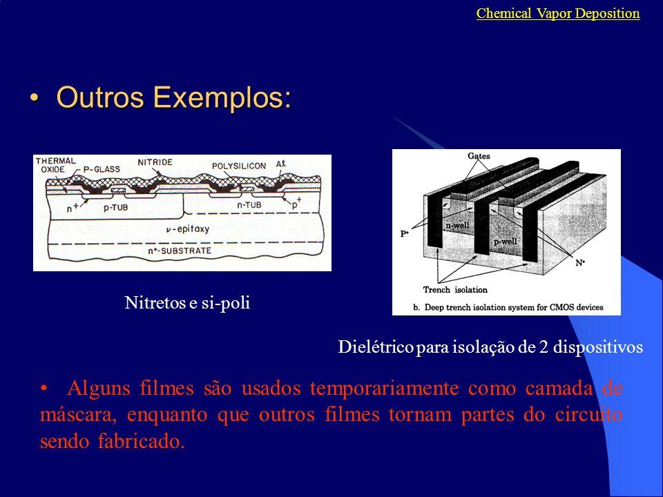Nitretos e si-poli Chemical Vapor Deposition Outros Exemplos:Outros Exemplos: Dielétrico para isolação de 2 dispositivos Alguns filmes são usados temp