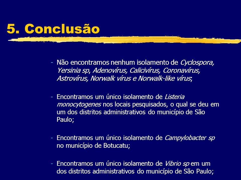 5. Conclusão -Não encontramos nenhum isolamento de Cyclospora, Yersinia sp, Adenovírus, Calicivírus, Coronavírus, Astrovírus, Norwalk vírus e Norwalk-