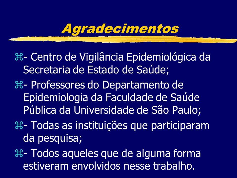 Agradecimentos z- Centro de Vigilância Epidemiológica da Secretaria de Estado de Saúde; z- Professores do Departamento de Epidemiologia da Faculdade d
