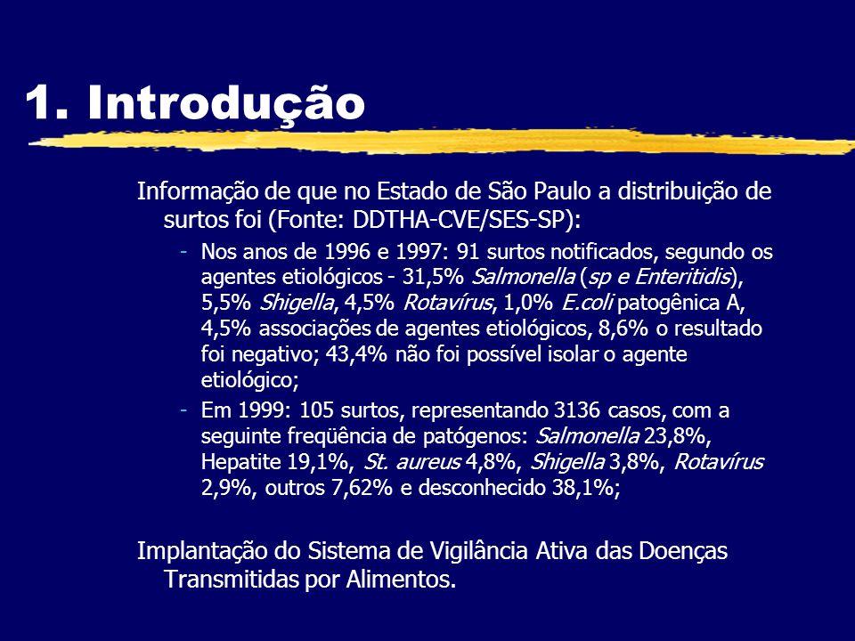 Informação de que no Estado de São Paulo a distribuição de surtos foi (Fonte: DDTHA-CVE/SES-SP): -Nos anos de 1996 e 1997: 91 surtos notificados, segu