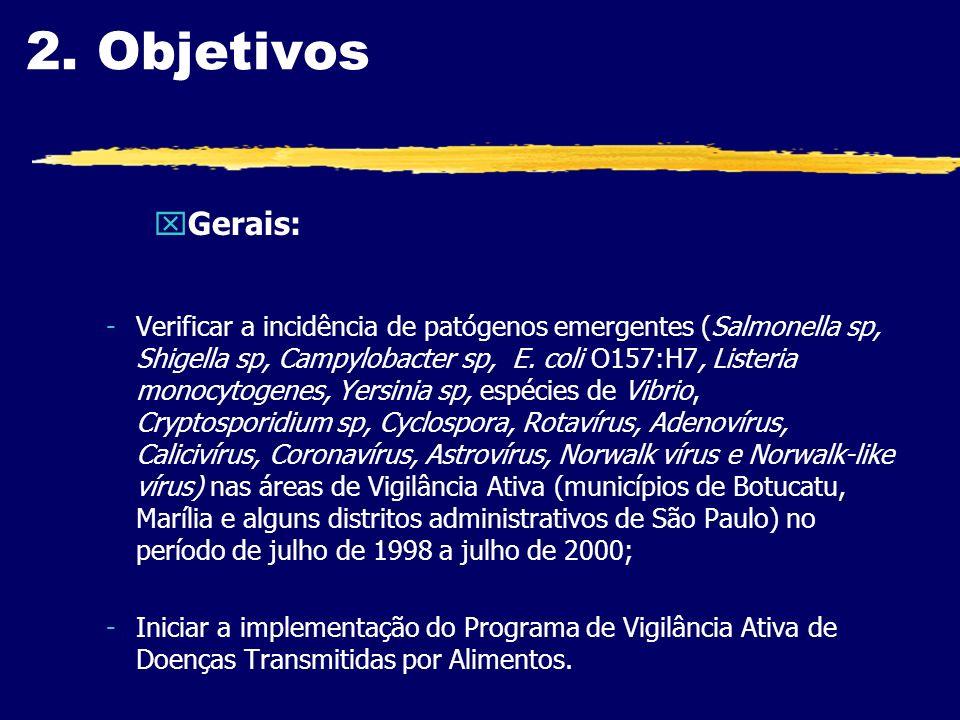 2. Objetivos xGerais: -Verificar a incidência de patógenos emergentes (Salmonella sp, Shigella sp, Campylobacter sp, E. coli O157:H7, Listeria monocyt