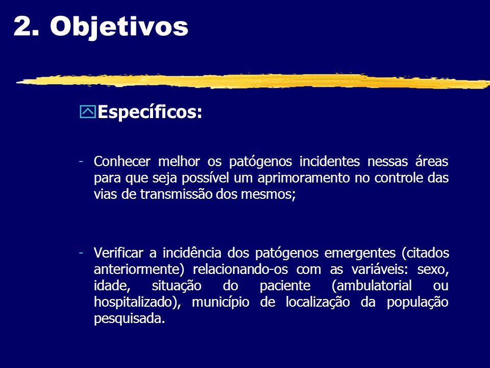 yEspecíficos: -Conhecer melhor os patógenos incidentes nessas áreas para que seja possível um aprimoramento no controle das vias de transmissão dos me