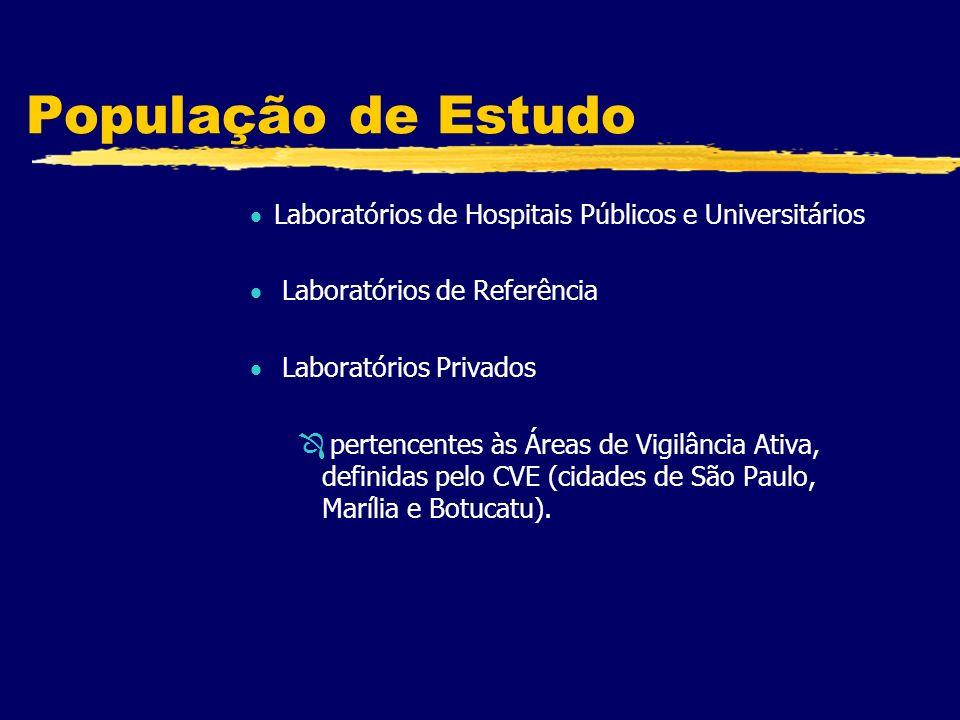 População de Estudo Laboratórios de Hospitais Públicos e Universitários Laboratórios de Referência Laboratórios Privados Ô pertencentes às Áreas de Vi