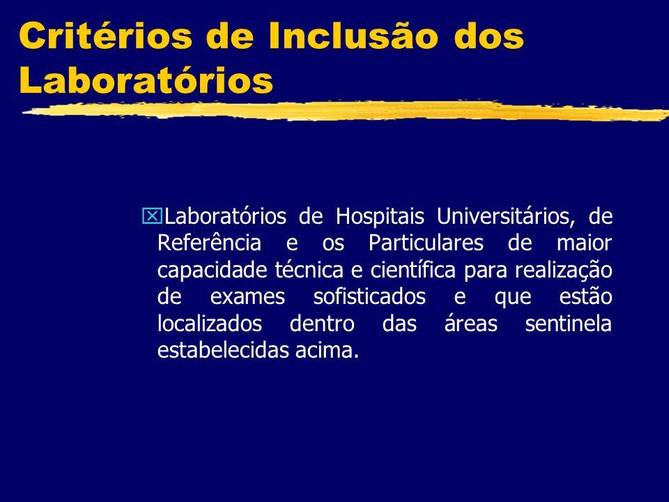 Critérios de Inclusão dos Laboratórios xLaboratórios de Hospitais Universitários, de Referência e os Particulares de maior capacidade técnica e cientí