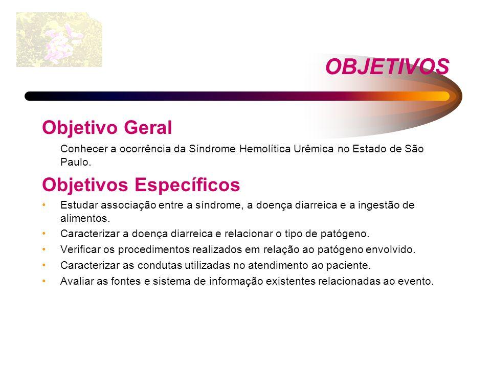 OBJETIVOS Objetivo Geral Conhecer a ocorrência da Síndrome Hemolítica Urêmica no Estado de São Paulo. Objetivos Específicos Estudar associação entre a