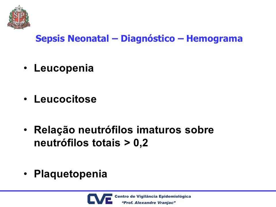 Sepsis Neonatal – Diagnóstico – Hemograma Leucopenia Leucocitose Relação neutrófilos imaturos sobre neutrófilos totais > 0,2 Plaquetopenia